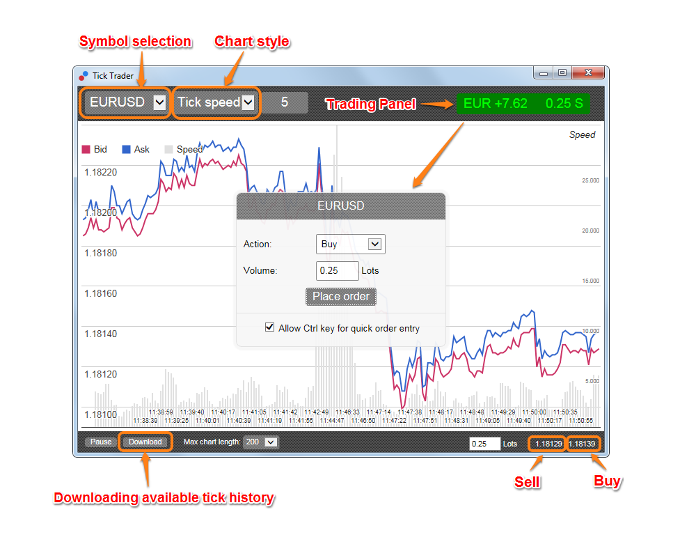 MetaTrader 4 Tick Trader Overview EA plugin