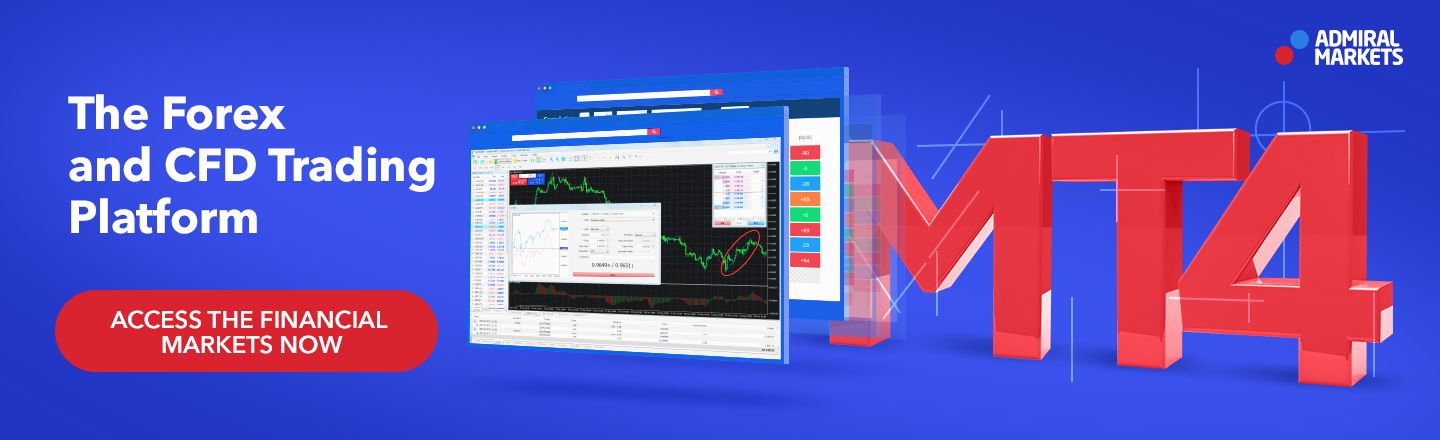Metatrader 4 (MT4) Forex and CFD trading platform