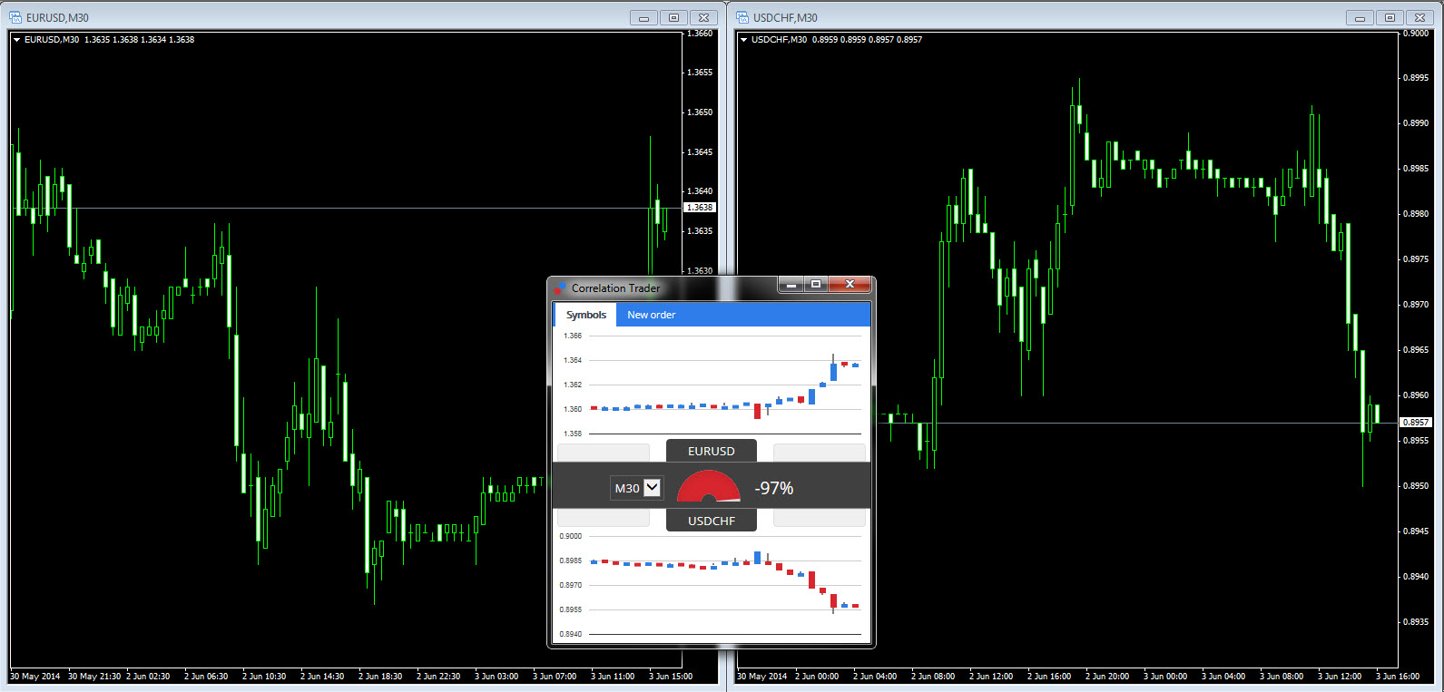 MetaTrader 4 Correlation Trader EA plugin